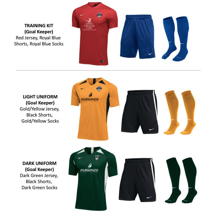 2019 2021 Uniform Kits PreSelect GK